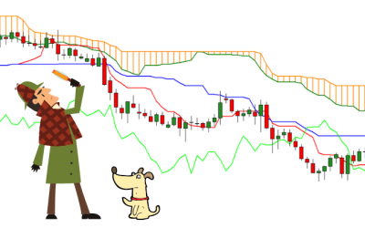 Advanced Forex Trading – Ichimoku Trading Strategy Explained